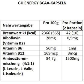 GU Energy Roctane BCAA Sportvoeding met basisprijs 60 aminozuur-capsules